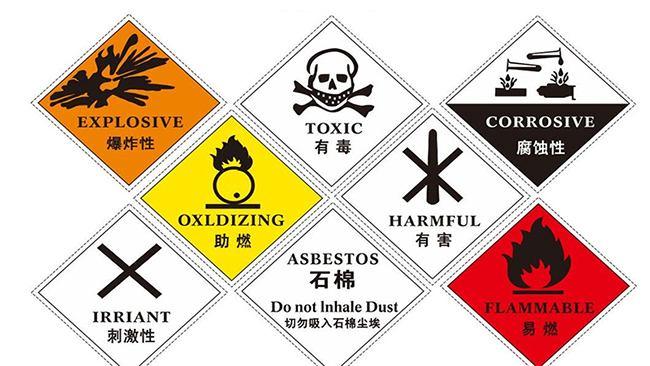 所有危险品出口都需要SDS认证?