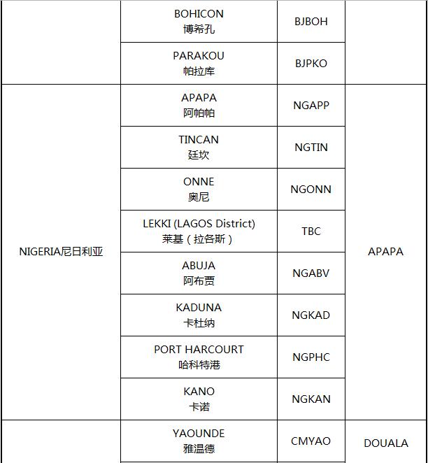 非洲主要港口分布